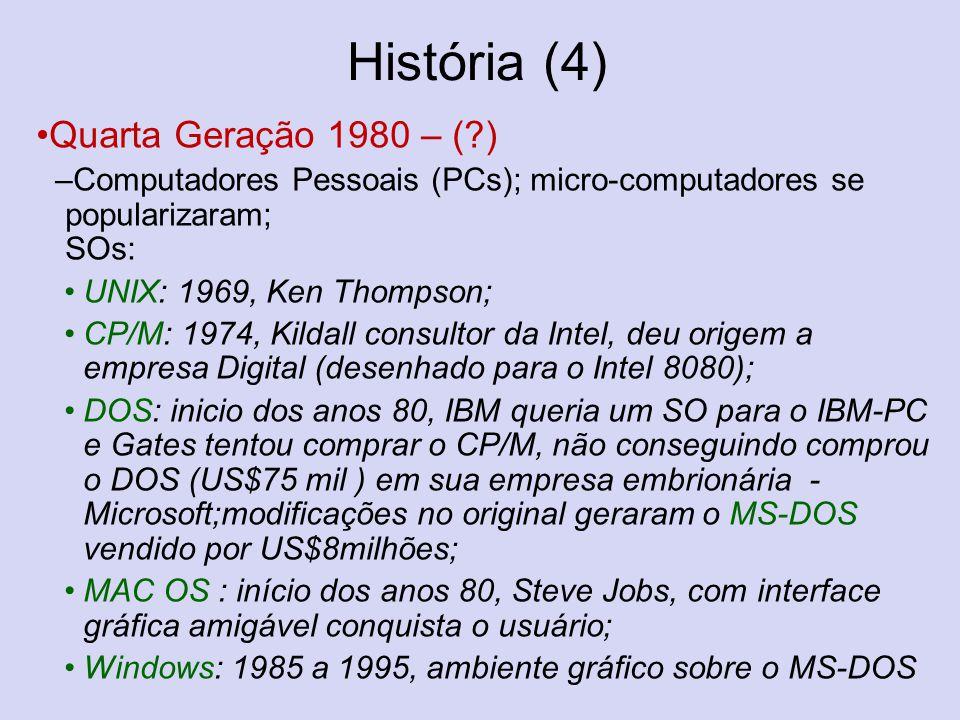 História (4) Quarta Geração 1980 – ( )