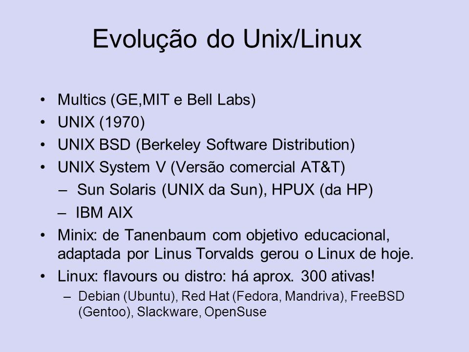 Evolução do Unix/Linux