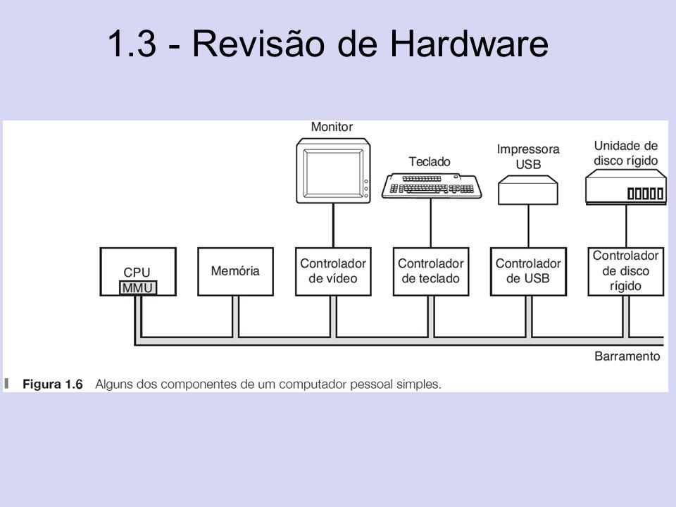 1.3 - Revisão de Hardware