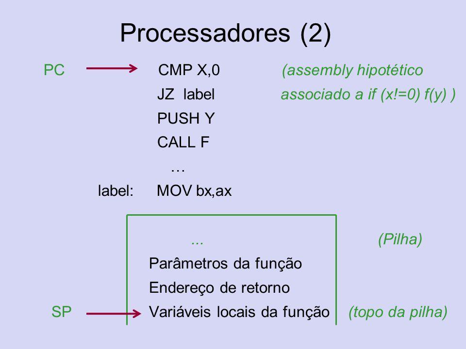 PC CMP X,0 (assembly hipotético