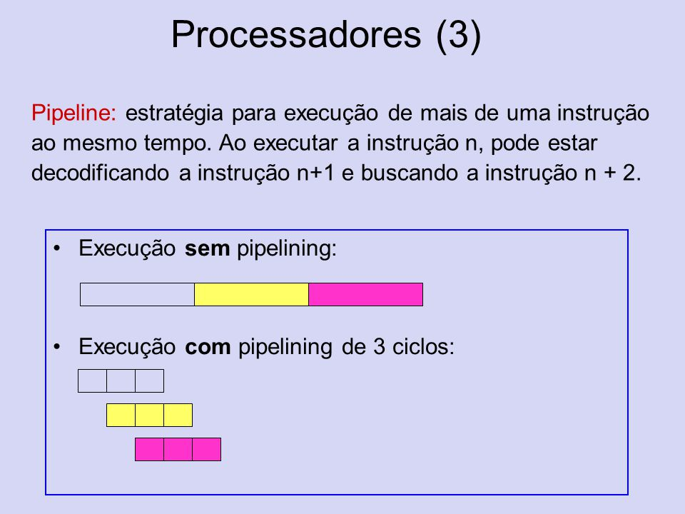 Processadores (3)