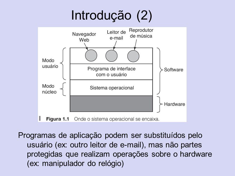Introdução (2)