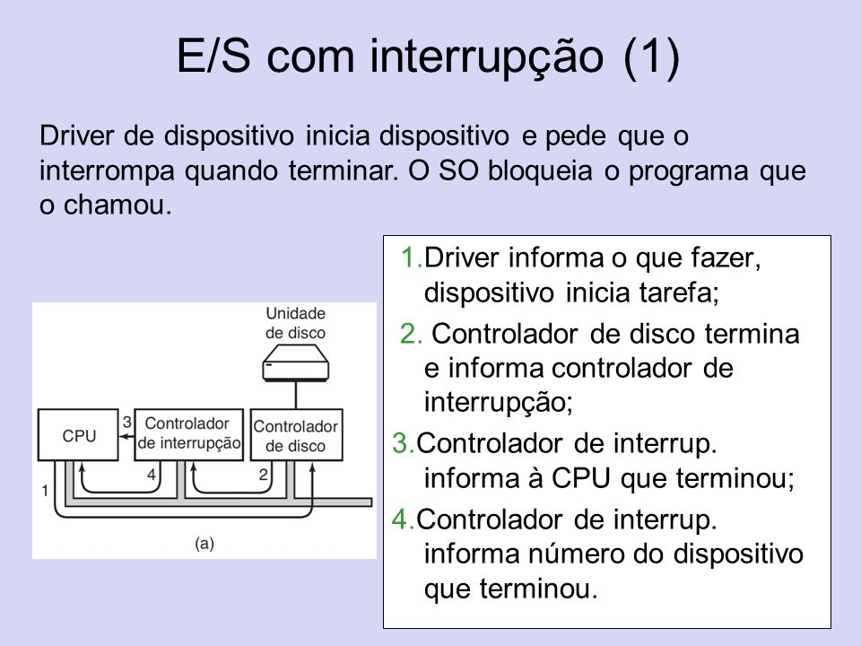 E/S com interrupção (1) Driver de dispositivo inicia dispositivo e pede que o interrompa quando terminar. O SO bloqueia o programa que o chamou.