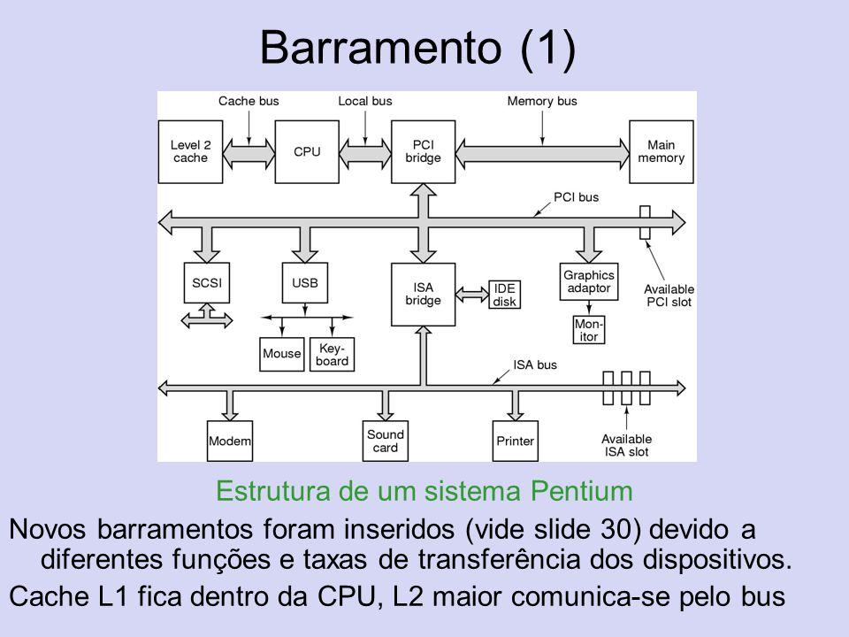 Estrutura de um sistema Pentium