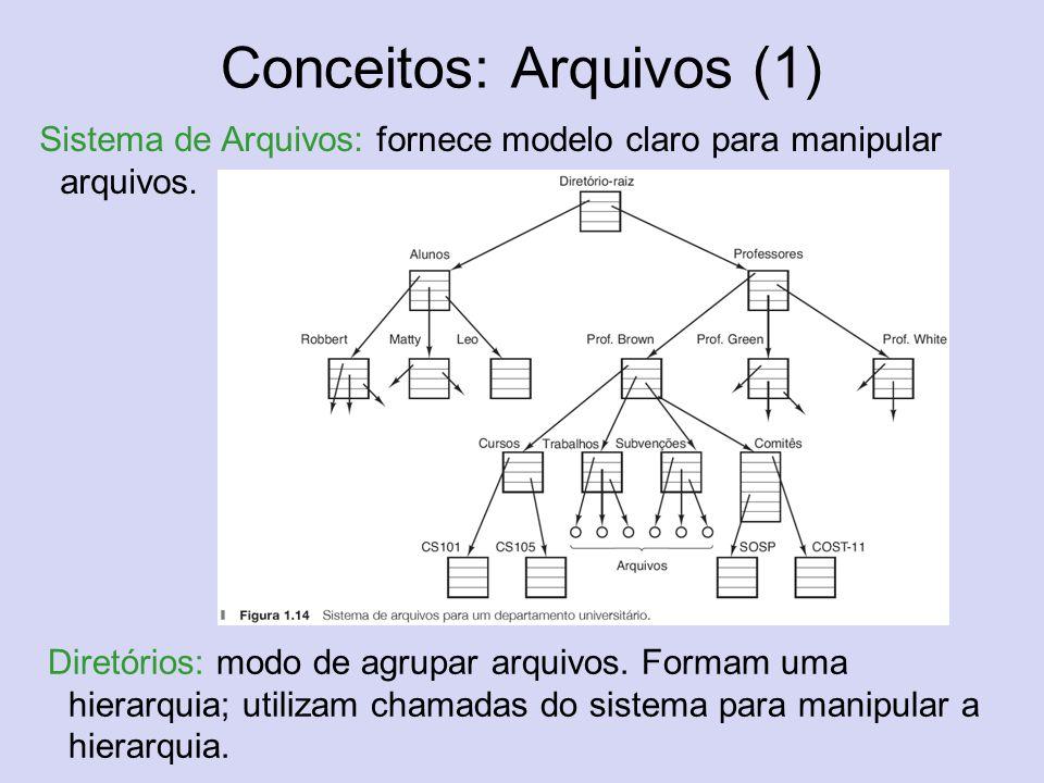 Conceitos: Arquivos (1)