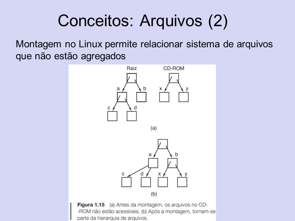 Conceitos: Arquivos (2)