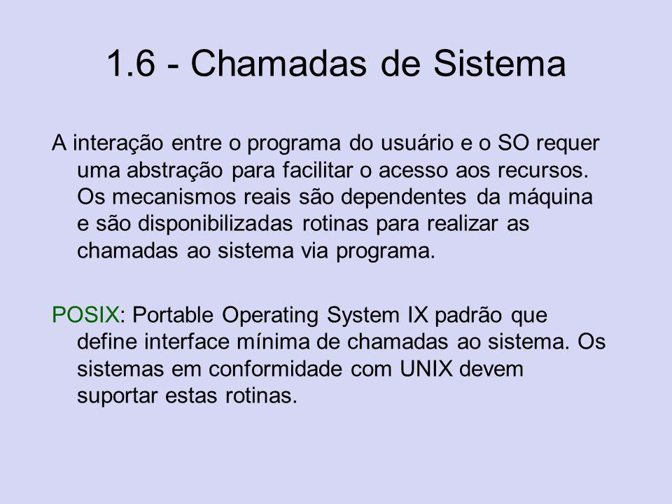 1.6 - Chamadas de Sistema