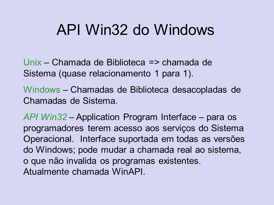 API Win32 do Windows Unix – Chamada de Biblioteca => chamada de Sistema (quase relacionamento 1 para 1).