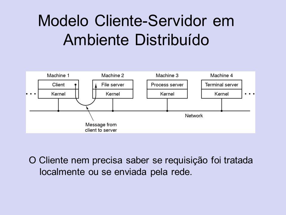 Modelo Cliente-Servidor em Ambiente Distribuído