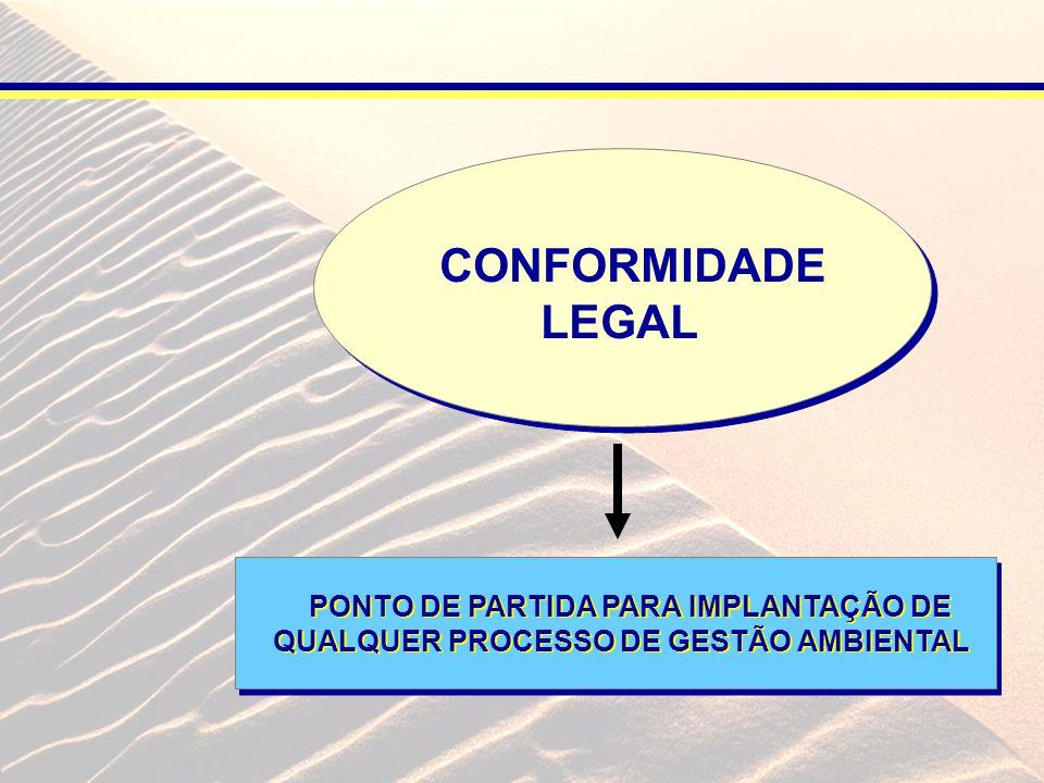 CONFORMIDADE LEGAL PONTO DE PARTIDA PARA IMPLANTAÇÃO DE
