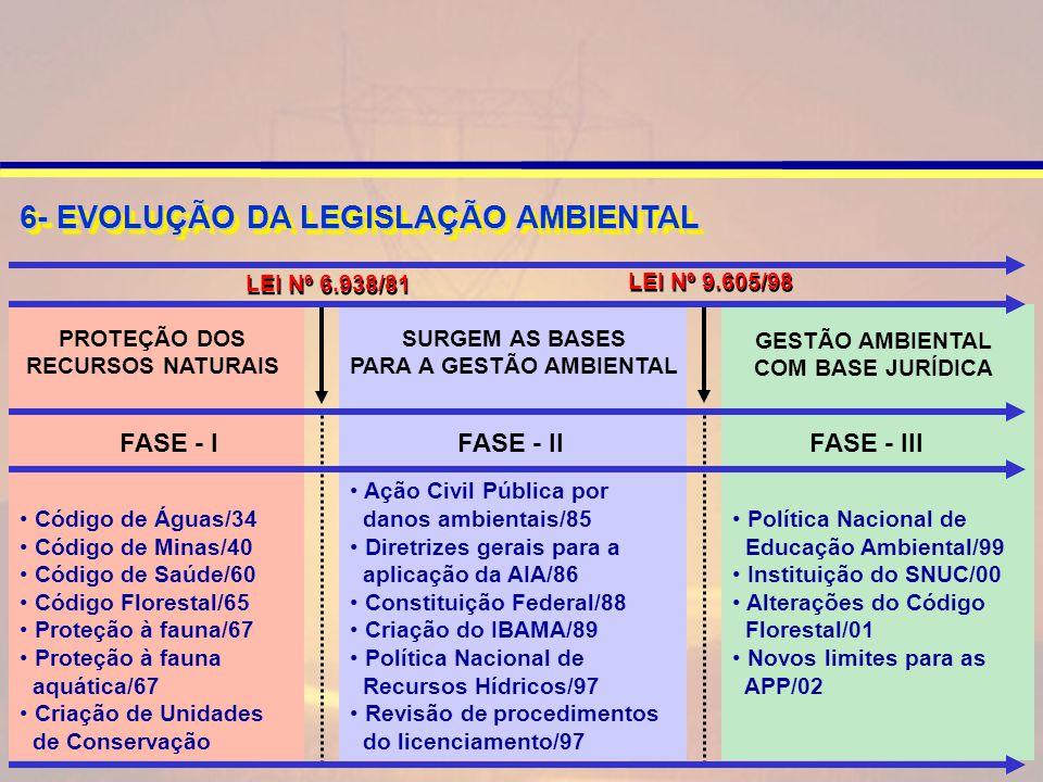 PARA A GESTÃO AMBIENTAL GESTÃO AMBIENTAL COM BASE JURÍDICA