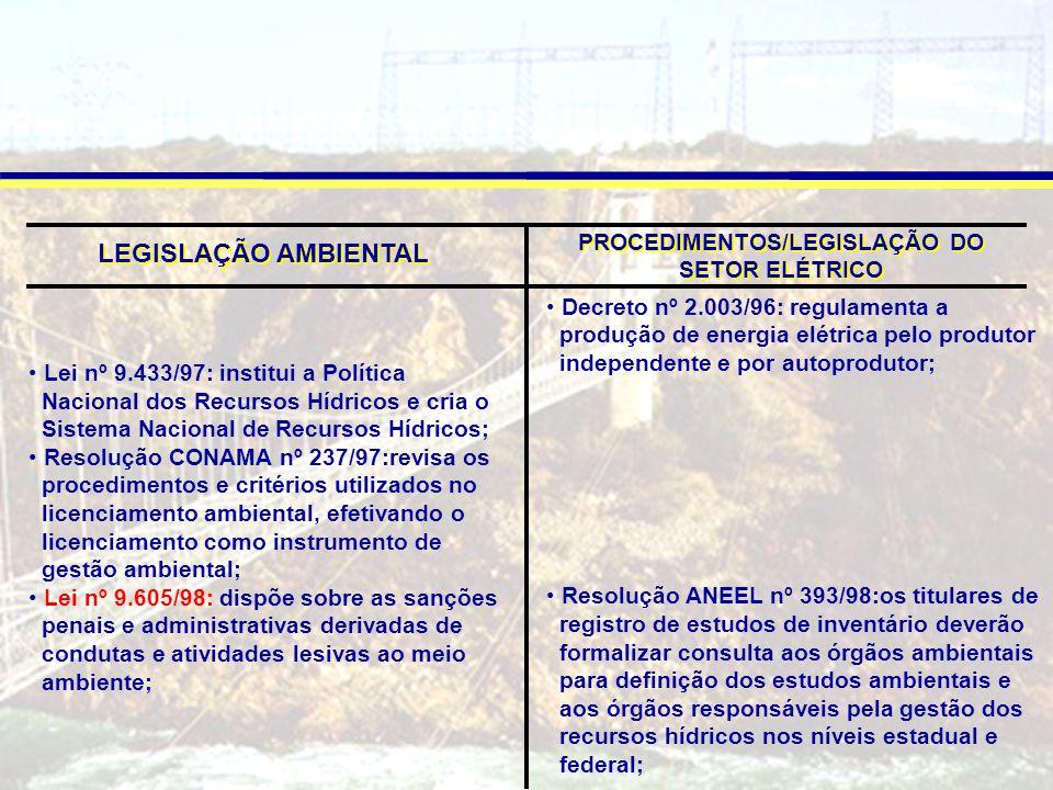 PROCEDIMENTOS/LEGISLAÇÃO DO SETOR ELÉTRICO
