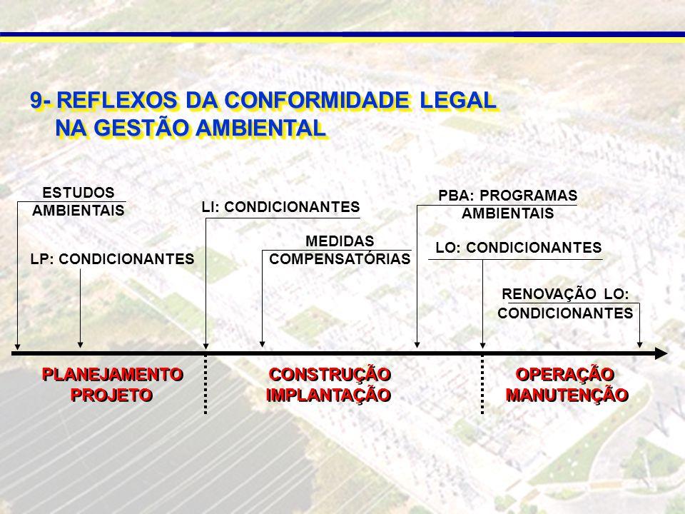 PBA: PROGRAMAS AMBIENTAIS MEDIDAS COMPENSATÓRIAS