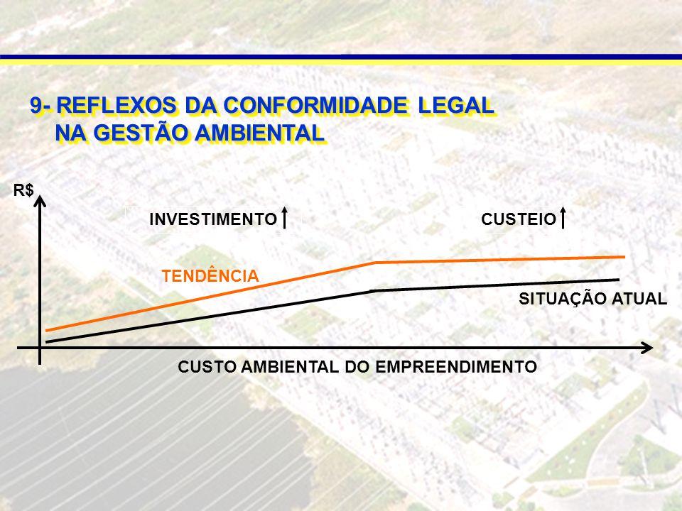 9- REFLEXOS DA CONFORMIDADE LEGAL NA GESTÃO AMBIENTAL