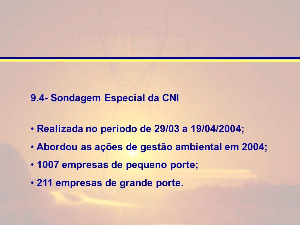 9.4- Sondagem Especial da CNI