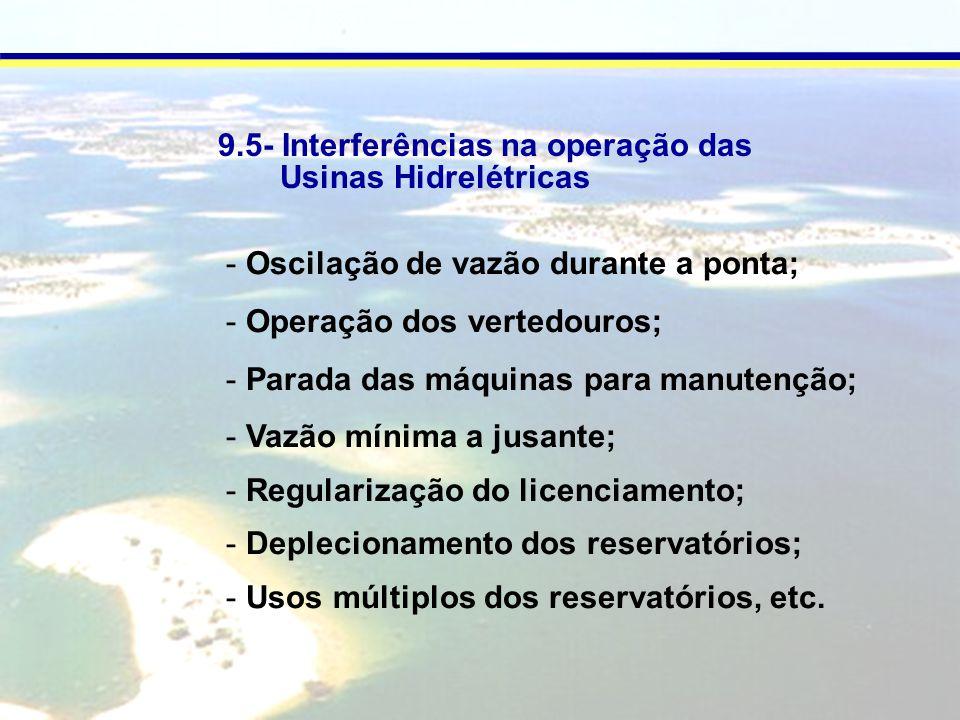 9.5- Interferências na operação das