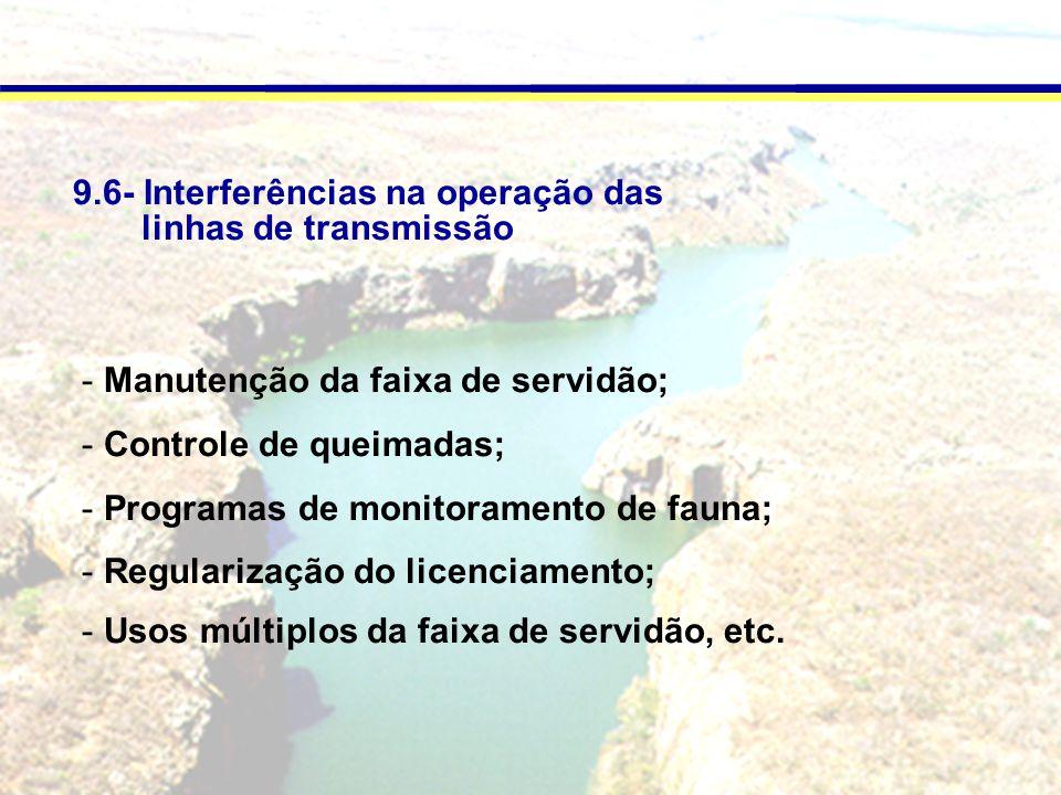 9.6- Interferências na operação das