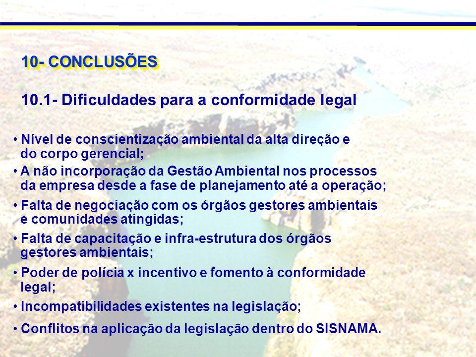 10.1- Dificuldades para a conformidade legal