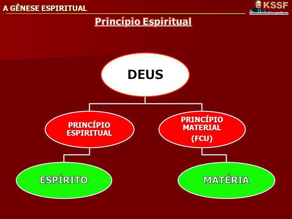 DEUS Princípio Espiritual ESPÍRITO MATÉRIA A GÊNESE ESPIRITUAL