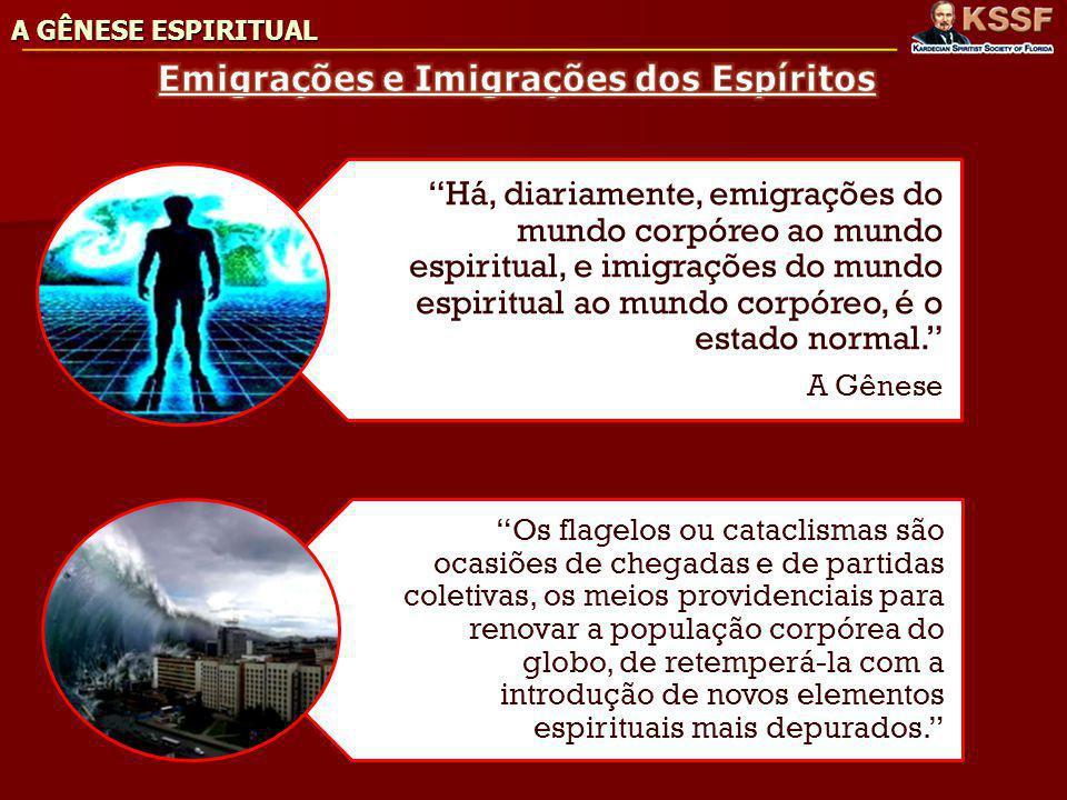 Emigrações e Imigrações dos Espíritos