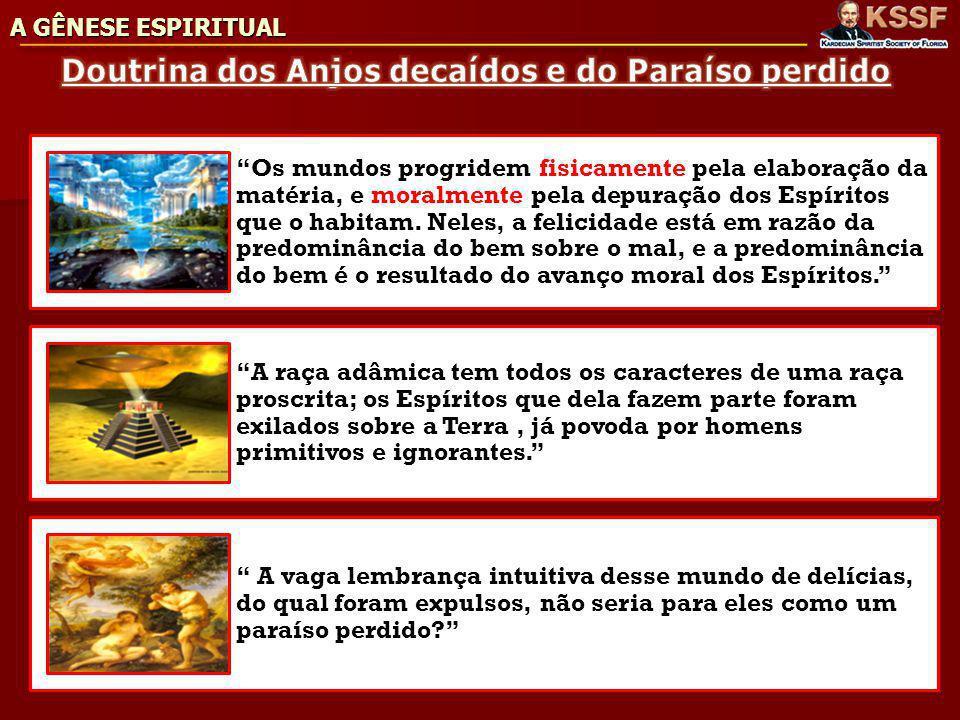 Doutrina dos Anjos decaídos e do Paraíso perdido