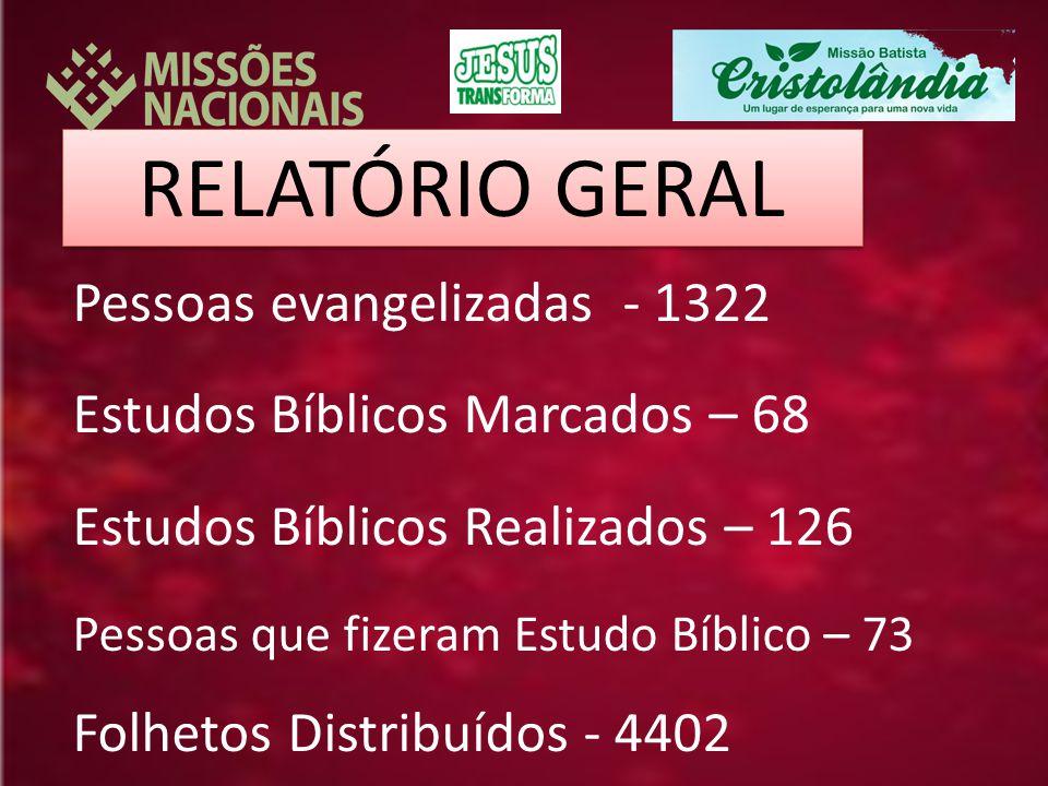 RELATÓRIO GERAL Pessoas evangelizadas - 1322