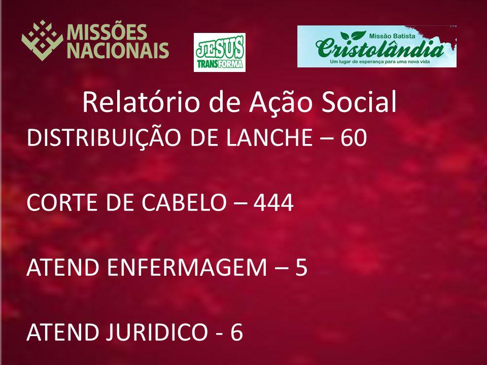Relatório de Ação Social