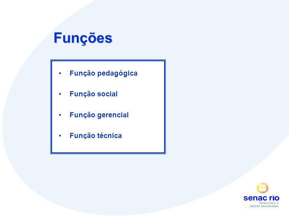 Funções Função pedagógica Função social Função gerencial