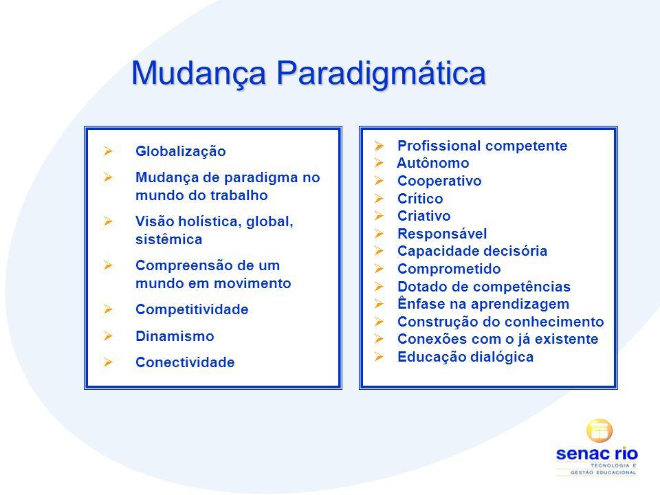 Mudança Paradigmática