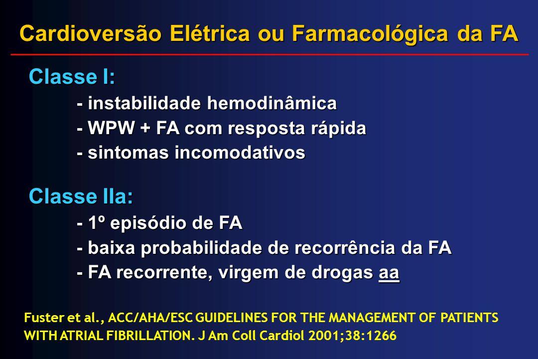 Cardioversão Elétrica ou Farmacológica da FA