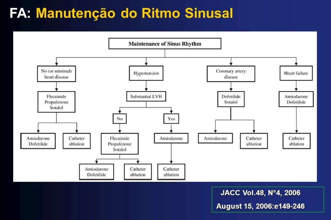 FA: Manutenção do Ritmo Sinusal
