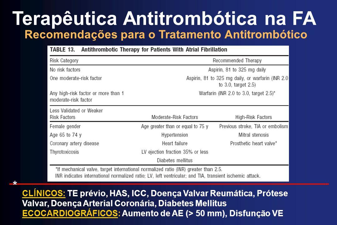 Terapêutica Antitrombótica na FA