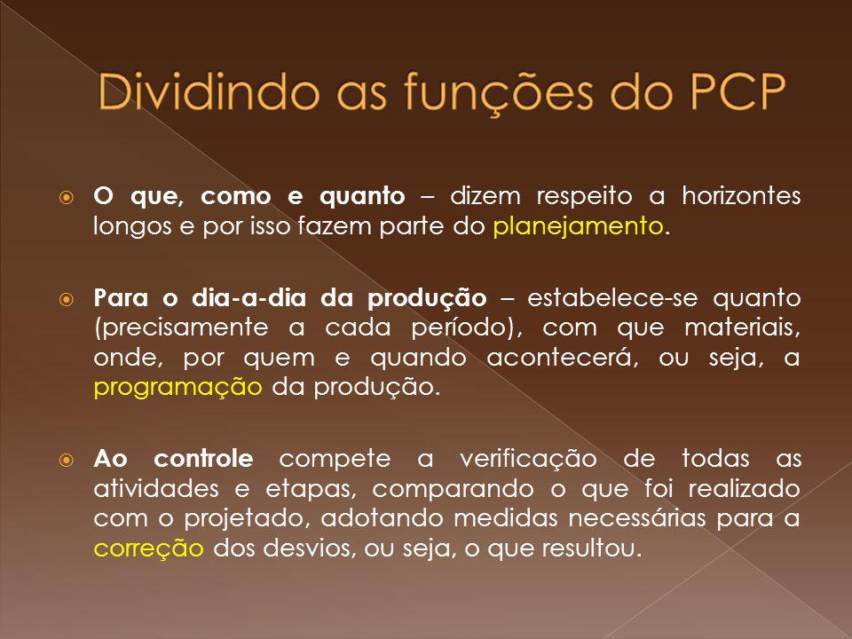 Dividindo as funções do PCP