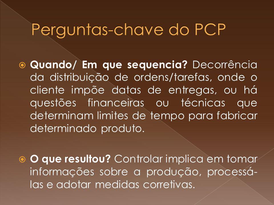 Perguntas-chave do PCP