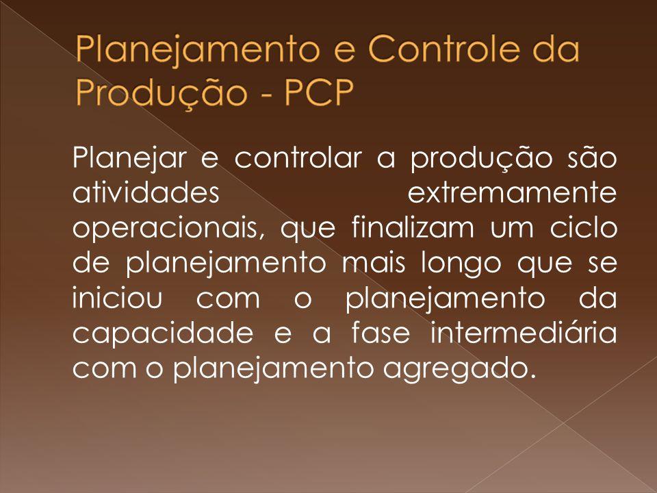 Planejamento e Controle da Produção - PCP