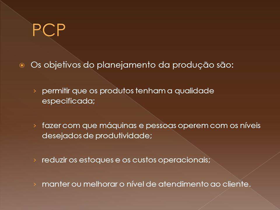 PCP Os objetivos do planejamento da produção são: