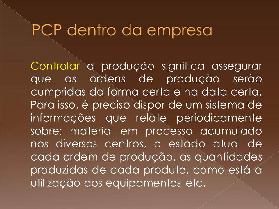 PCP dentro da empresa