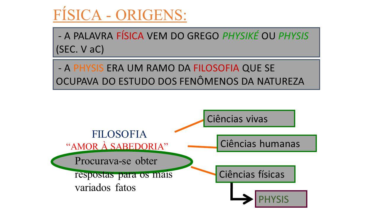 FÍSICA - ORIGENS: - A PALAVRA FÍSICA VEM DO GREGO PHYSIKÉ OU PHYSIS (SEC. V aC)