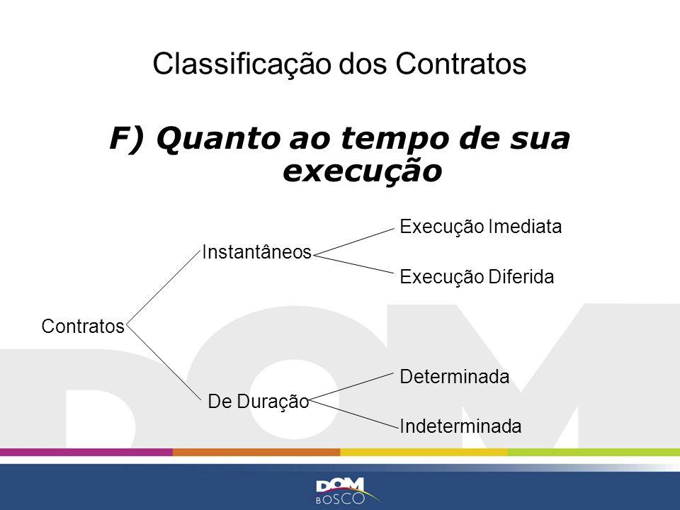 Classificação dos Contratos
