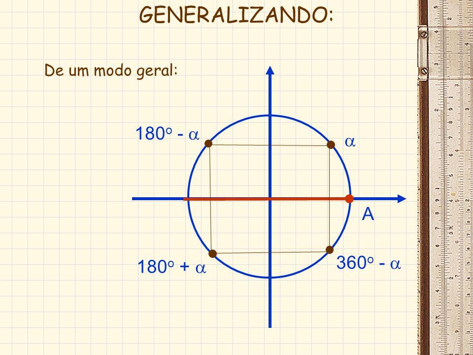 GENERALIZANDO: De um modo geral: 180o - a a A 360o - a 180o + a