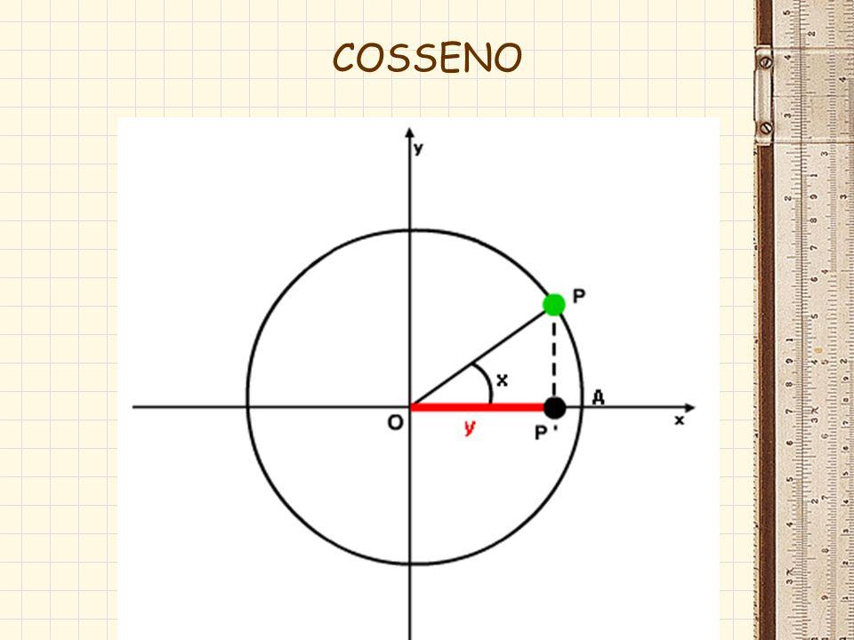 COSSENO