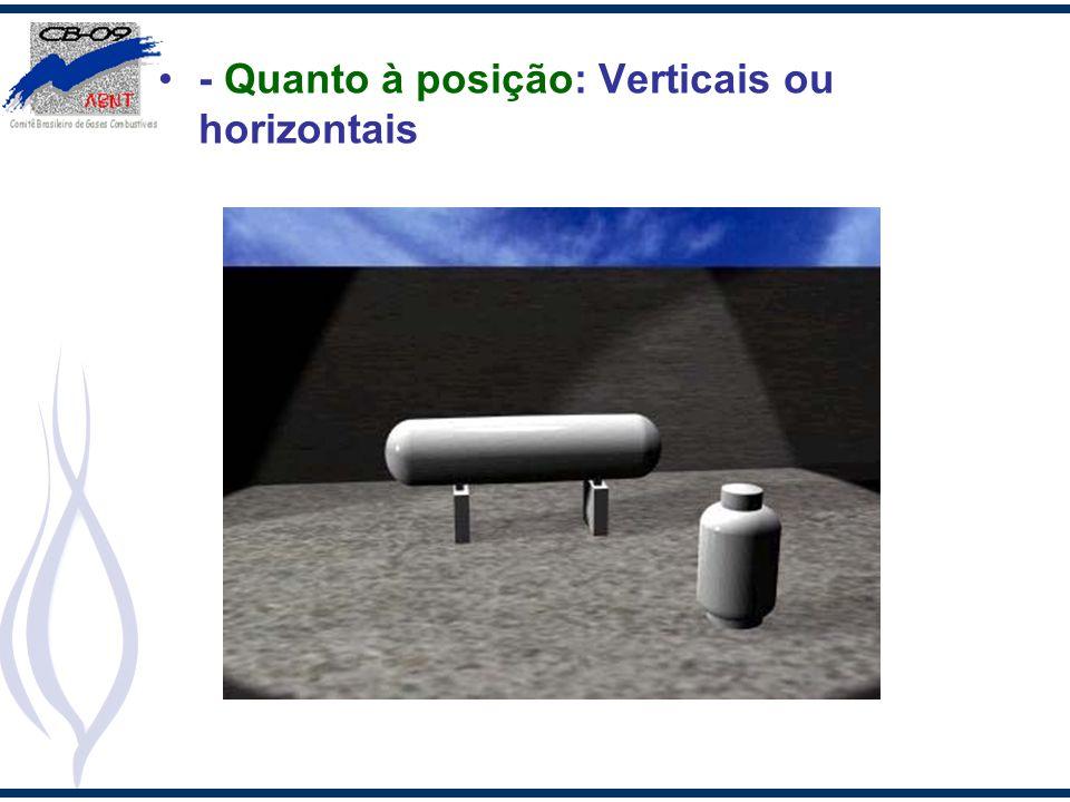 - Quanto à posição: Verticais ou horizontais