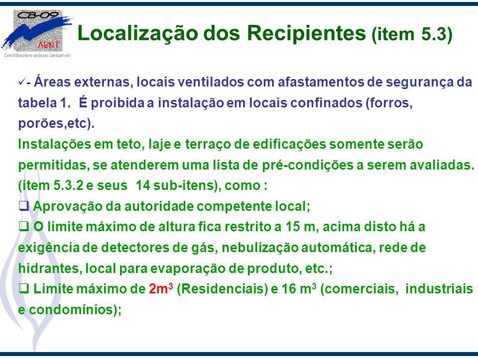 Localização dos Recipientes (item 5.3)