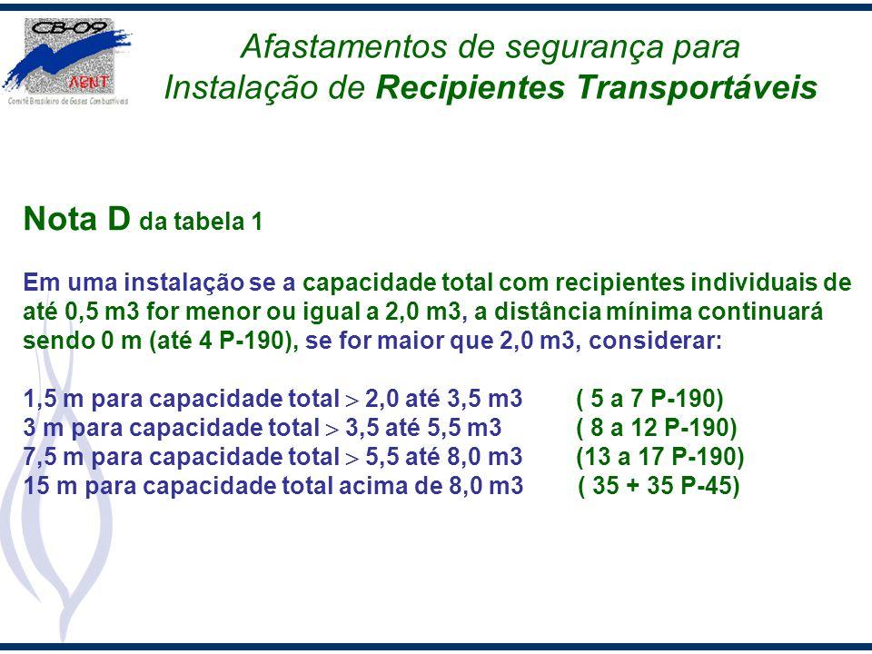 Afastamentos de segurança para Instalação de Recipientes Transportáveis