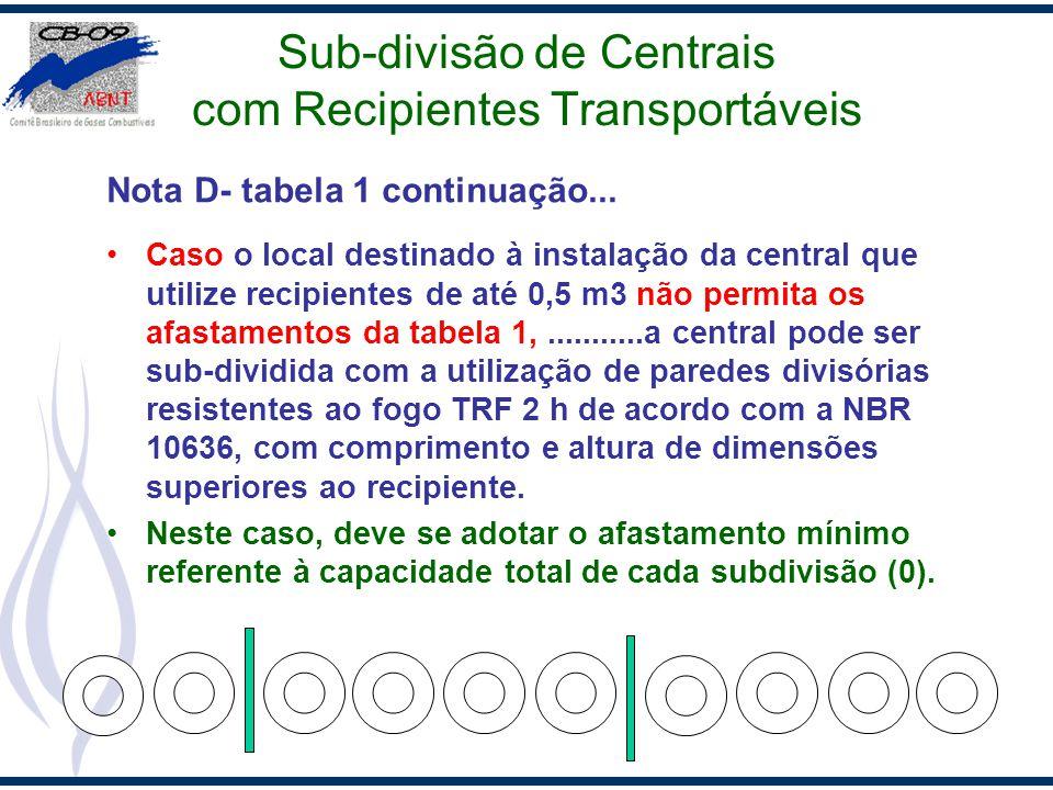 Sub-divisão de Centrais com Recipientes Transportáveis