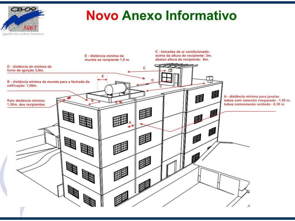 Novo Anexo Informativo