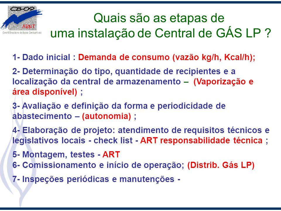Quais são as etapas de uma instalação de Central de GÁS LP