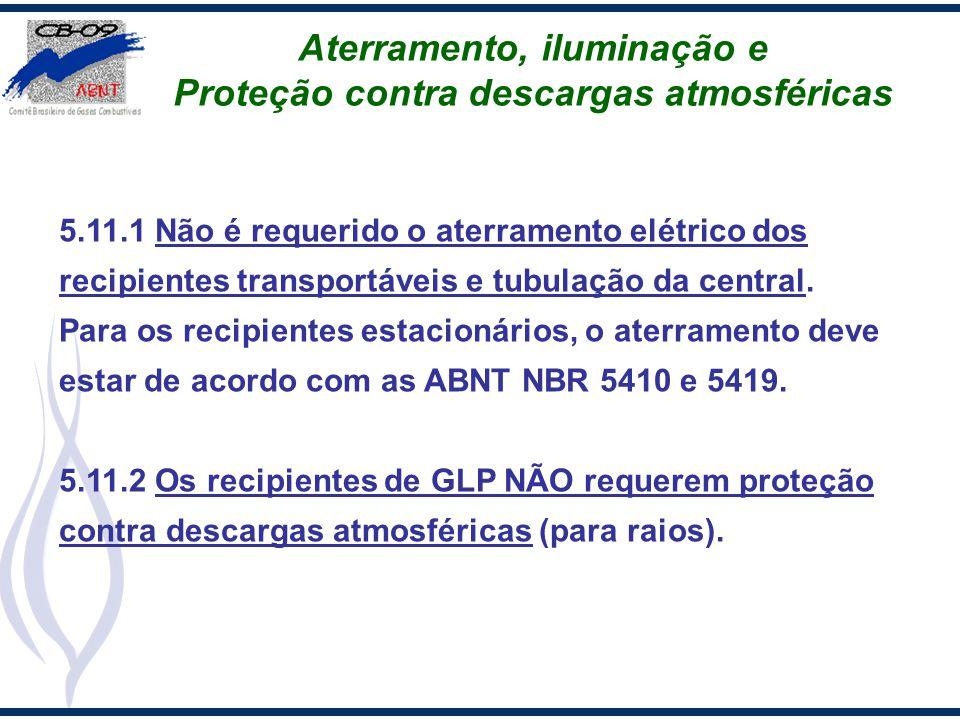Aterramento, iluminação e Proteção contra descargas atmosféricas