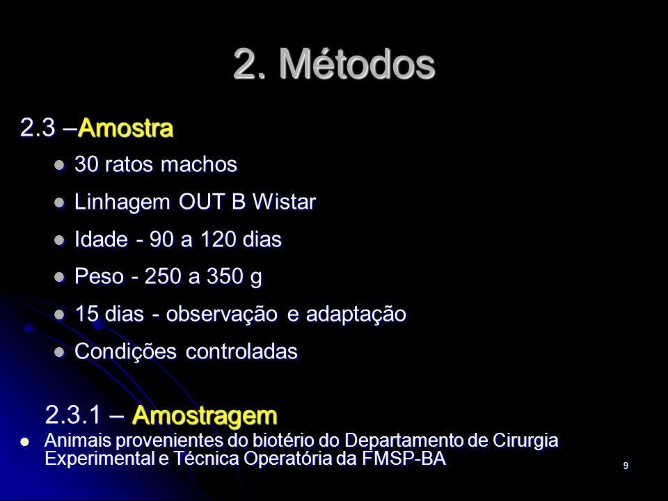 2. Métodos 2.3 –Amostra 2.3.1 – Amostragem 30 ratos machos