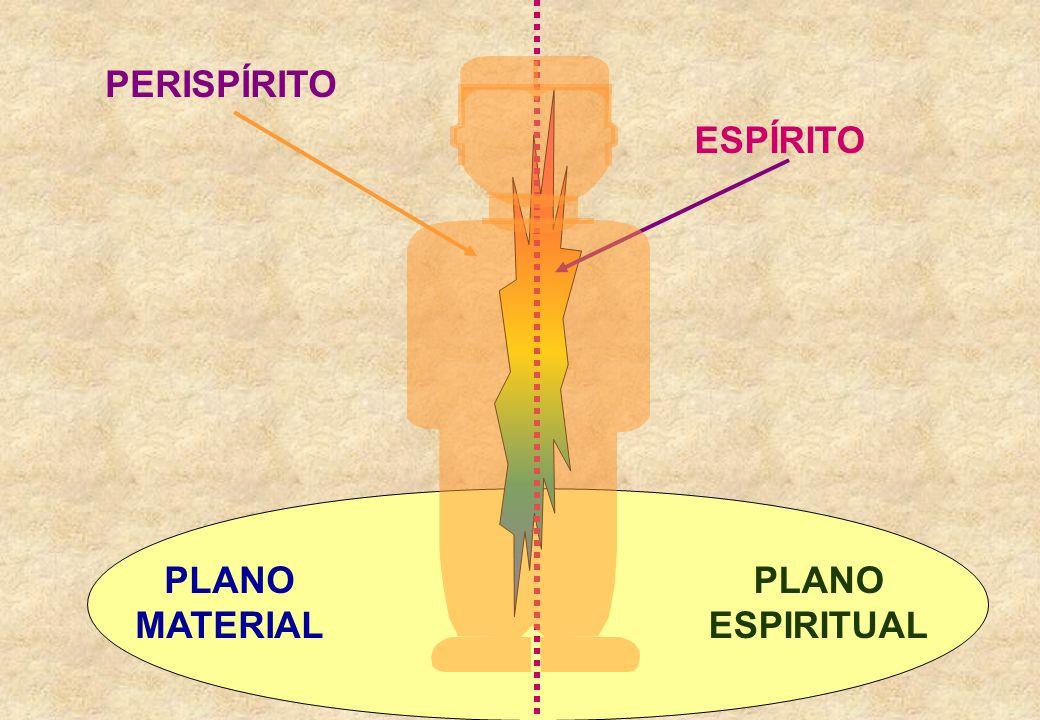 PERISPÍRITO ESPÍRITO PLANO MATERIAL PLANO ESPIRITUAL